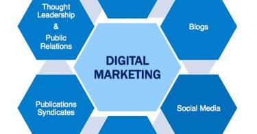 Digital Marketing Laws